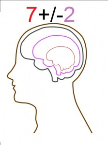 Seven Plus Minus Two Principle from NLP